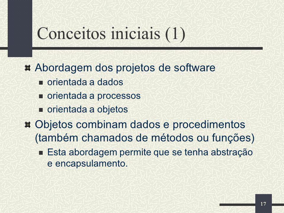 Conceitos iniciais (1) Abordagem dos projetos de software