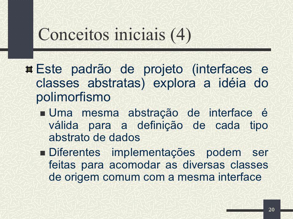 Conceitos iniciais (4) Este padrão de projeto (interfaces e classes abstratas) explora a idéia do polimorfismo.
