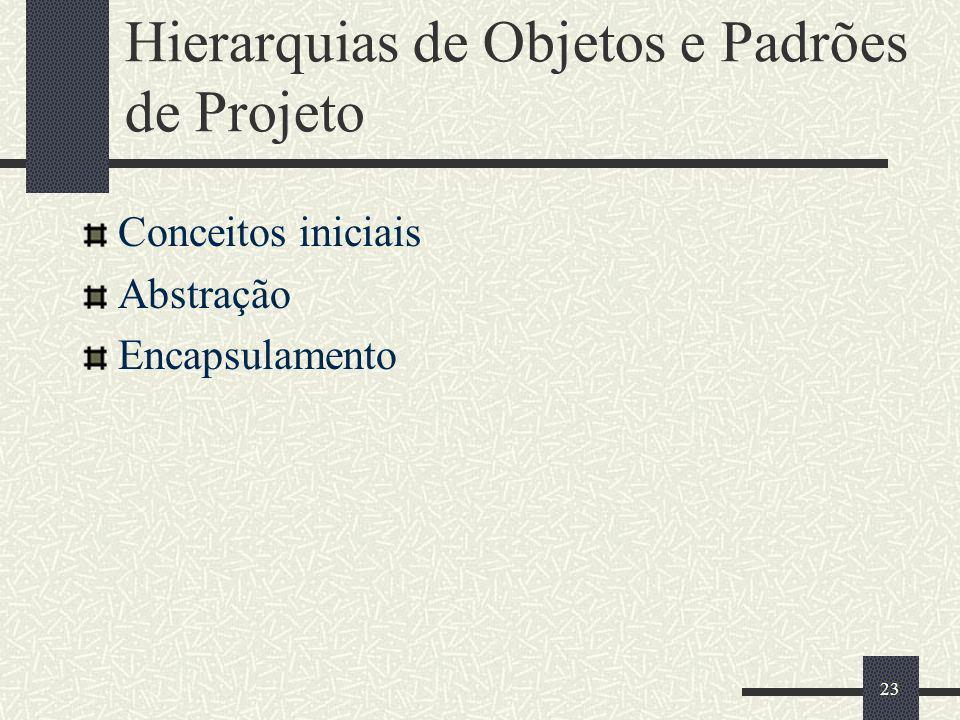 Hierarquias de Objetos e Padrões de Projeto