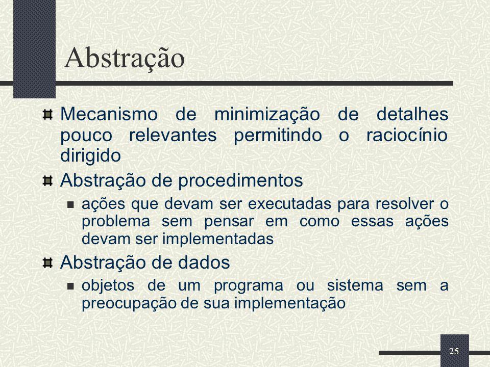 Abstração Mecanismo de minimização de detalhes pouco relevantes permitindo o raciocínio dirigido. Abstração de procedimentos.