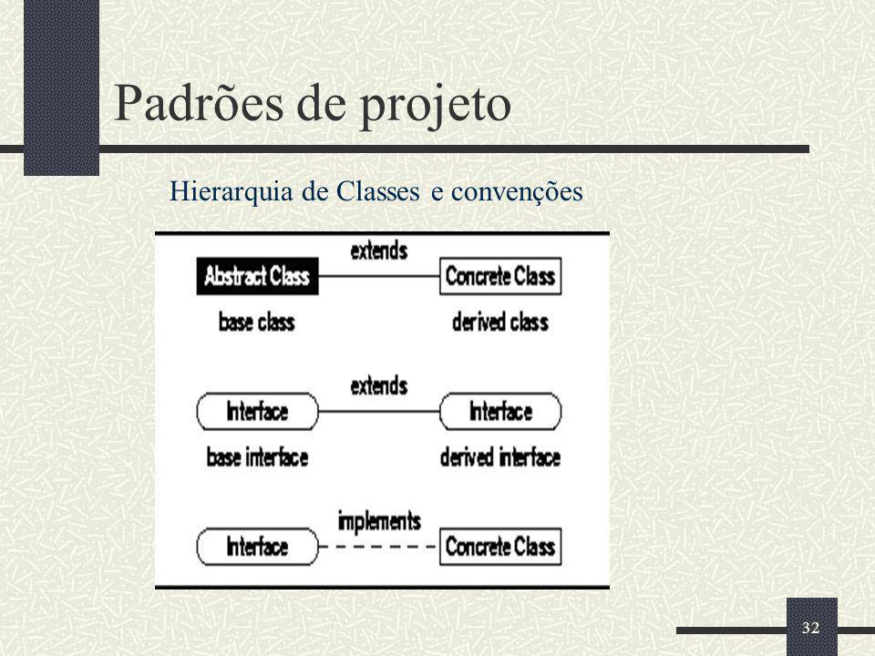 Padrões de projeto Hierarquia de Classes e convenções