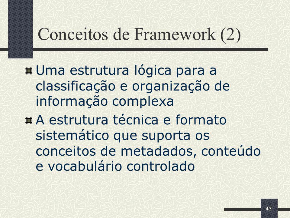 Conceitos de Framework (2)