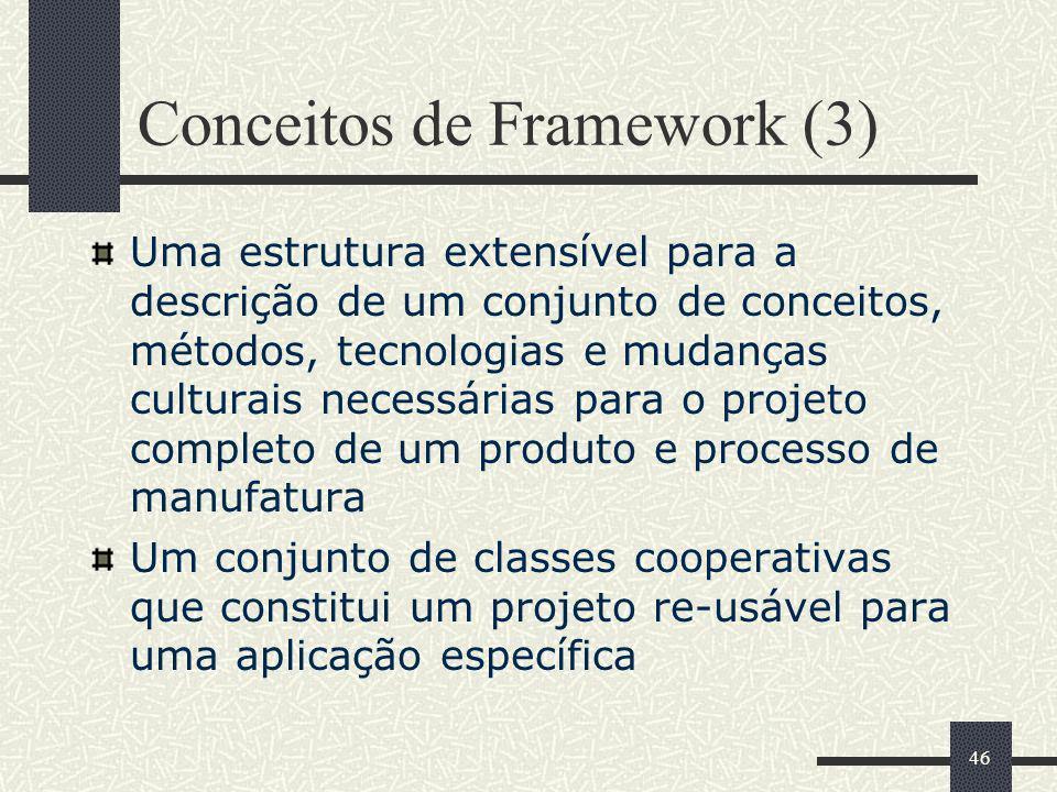 Conceitos de Framework (3)