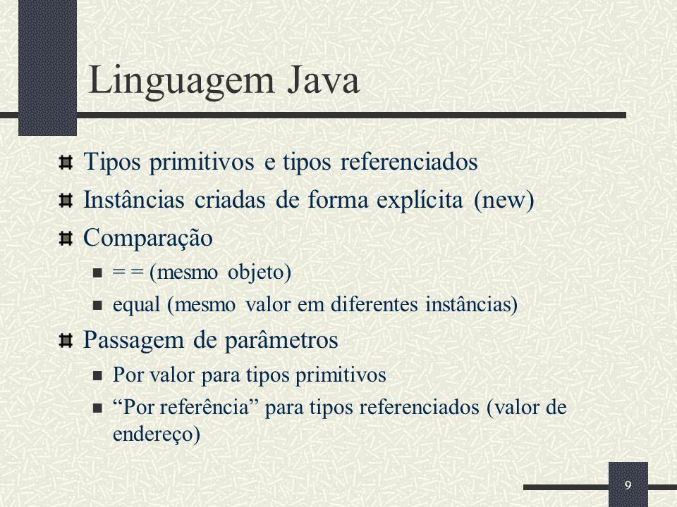 Linguagem Java Tipos primitivos e tipos referenciados