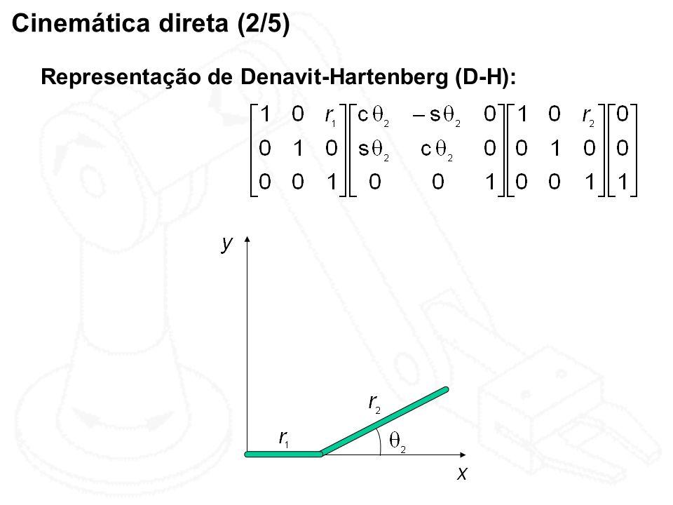 Cinemática direta (2/5) Representação de Denavit-Hartenberg (D-H):
