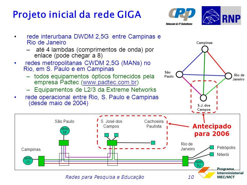 Projeto inicial da rede GIGA