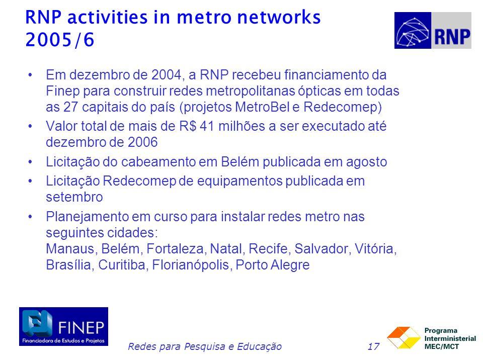 RNP activities in metro networks 2005/6