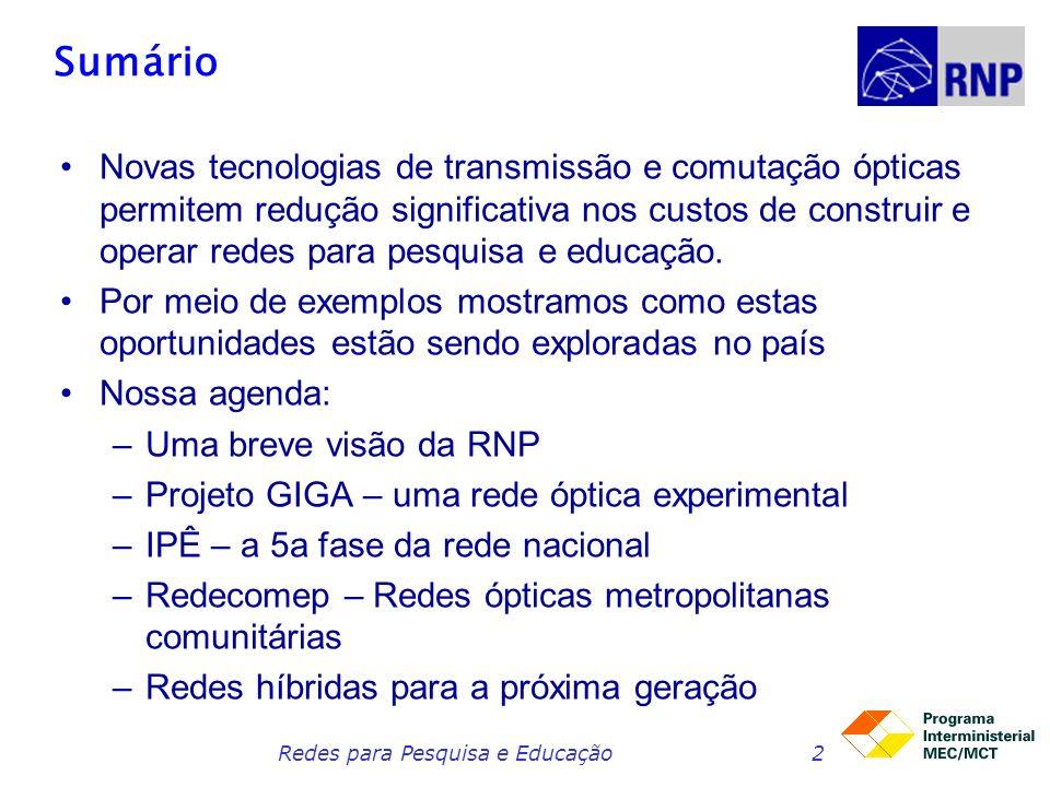 Redes para Pesquisa e Educação