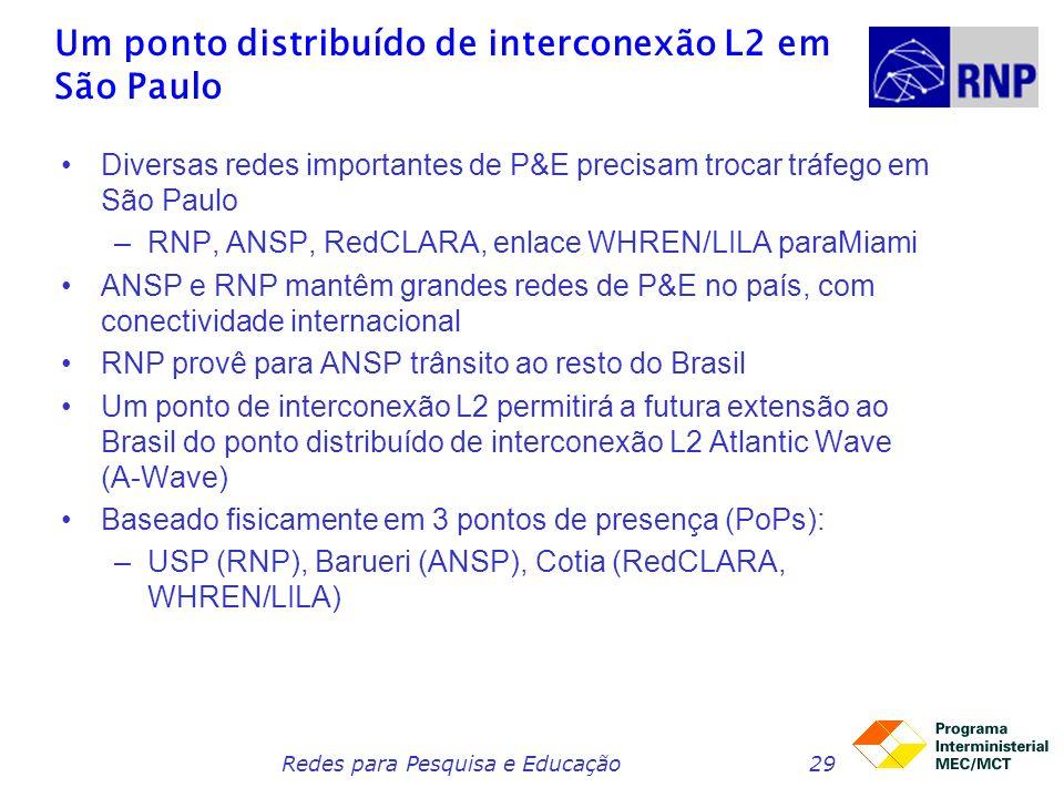 Um ponto distribuído de interconexão L2 em São Paulo
