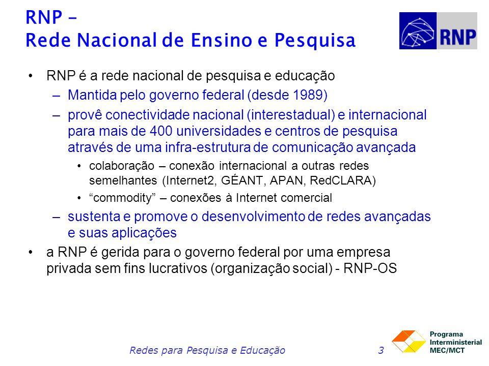 RNP – Rede Nacional de Ensino e Pesquisa