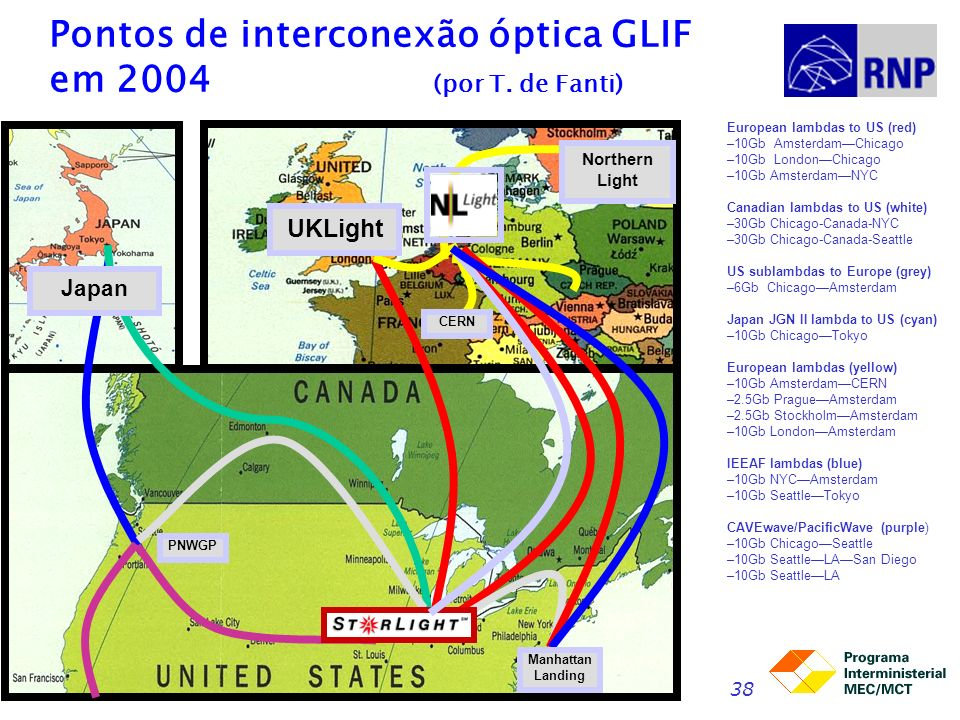 Pontos de interconexão óptica GLIF em 2004 (por T. de Fanti)