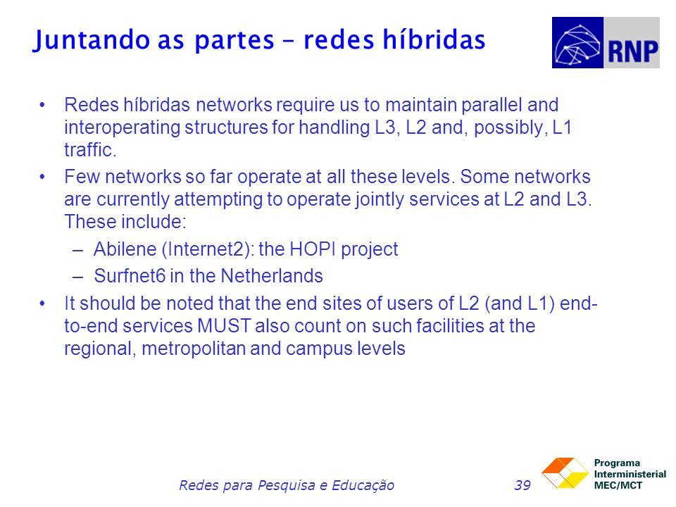 Juntando as partes – redes híbridas