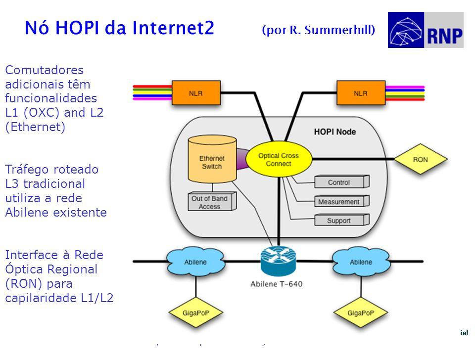 Nó HOPI da Internet2 (por R. Summerhill)