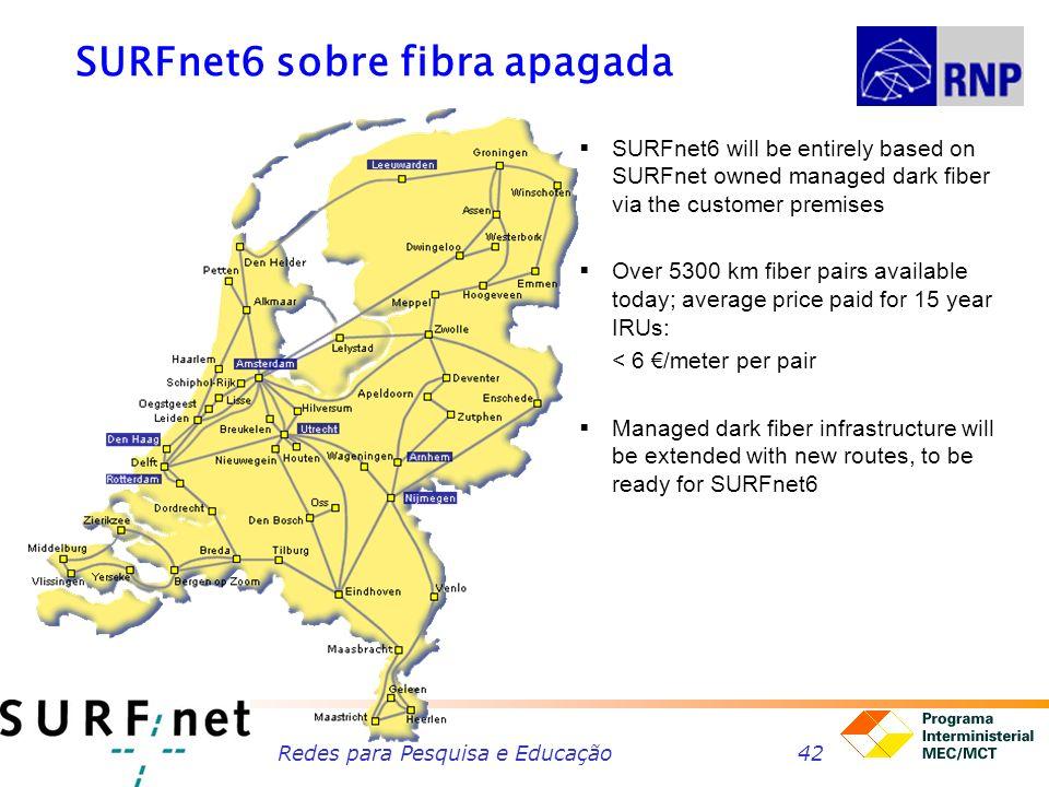 SURFnet6 sobre fibra apagada