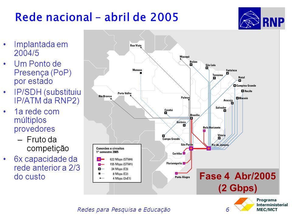 Rede nacional – abril de 2005