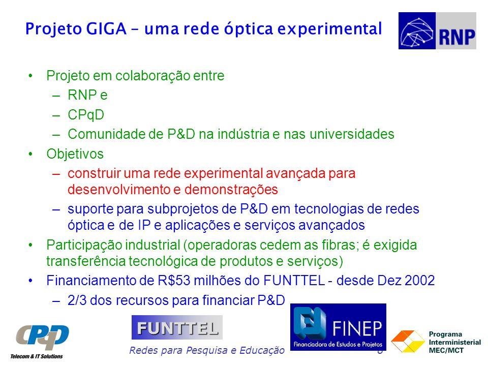 Projeto GIGA – uma rede óptica experimental
