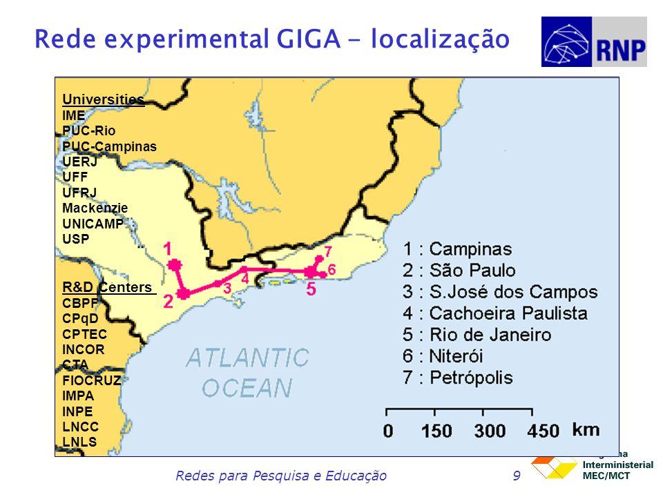 Rede experimental GIGA - localização
