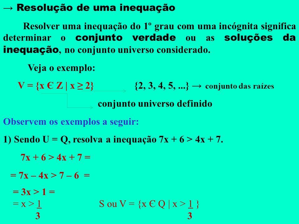 → Resolução de uma inequação