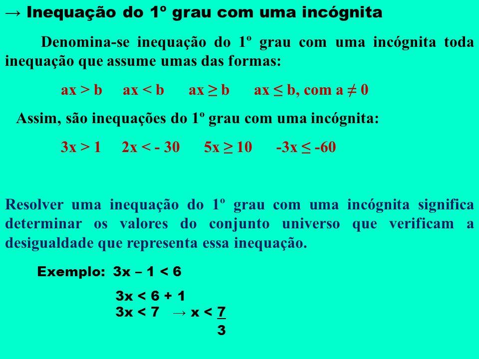→ Inequação do 1º grau com uma incógnita