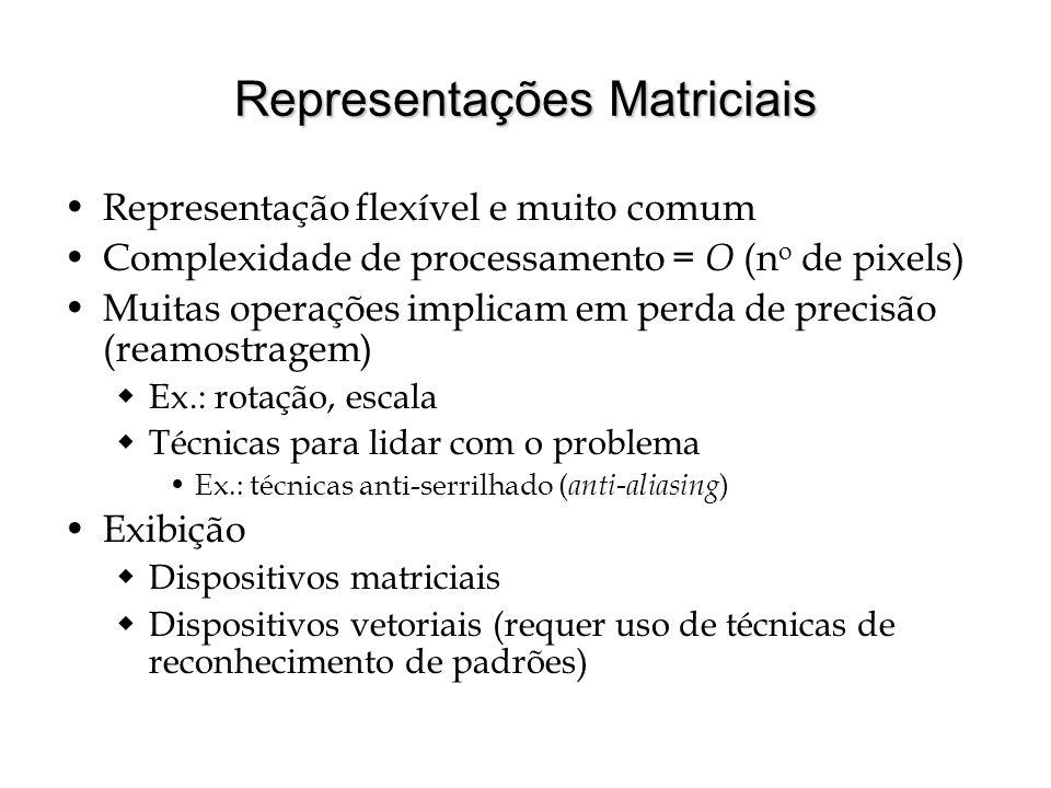 Representações Matriciais