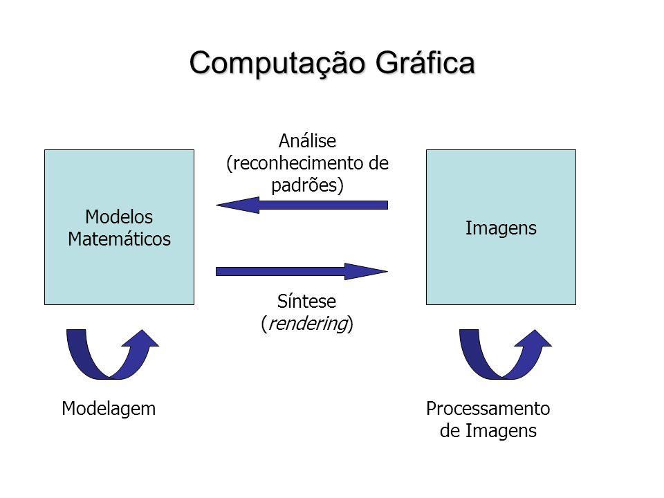 Computação Gráfica Análise (reconhecimento de padrões)