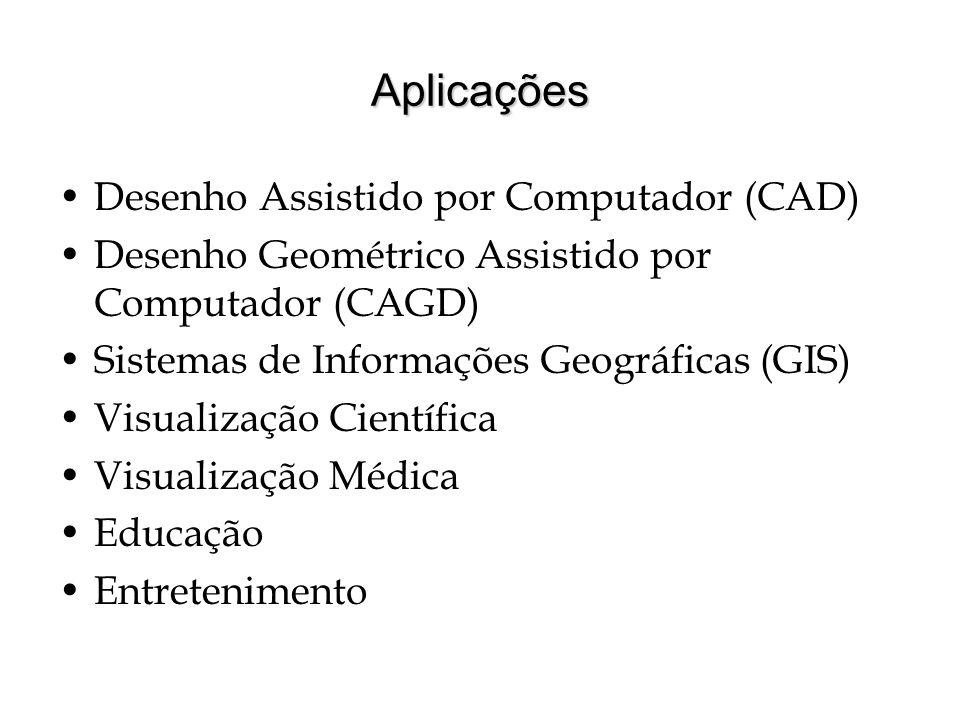 Aplicações Desenho Assistido por Computador (CAD)