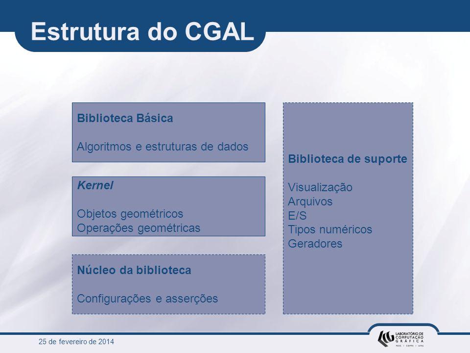Estrutura do CGAL Biblioteca Básica Algoritmos e estruturas de dados