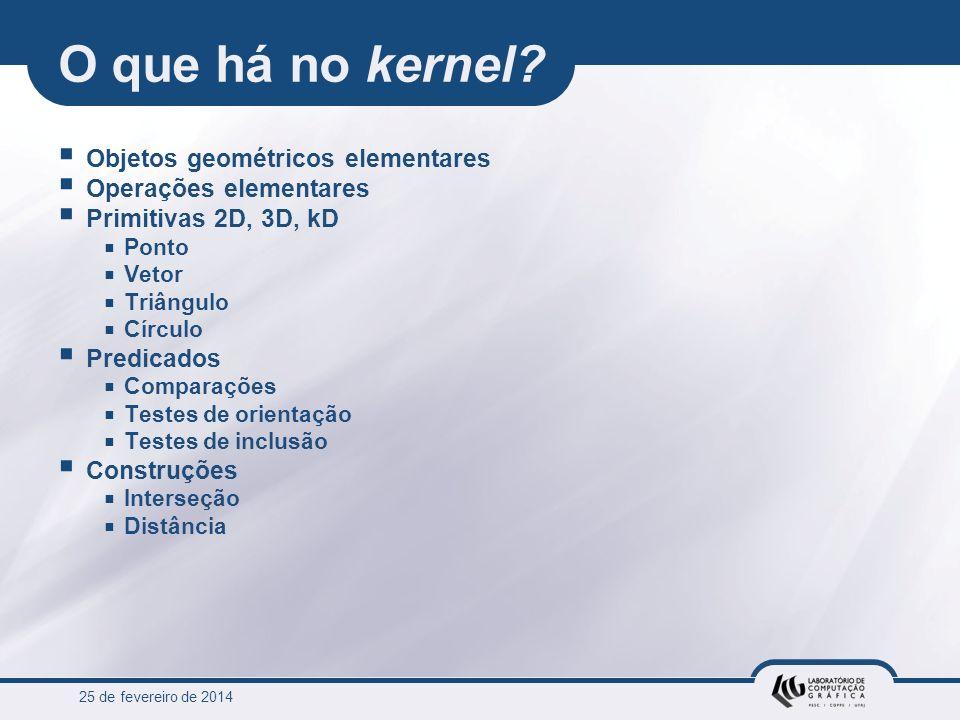 O que há no kernel Objetos geométricos elementares