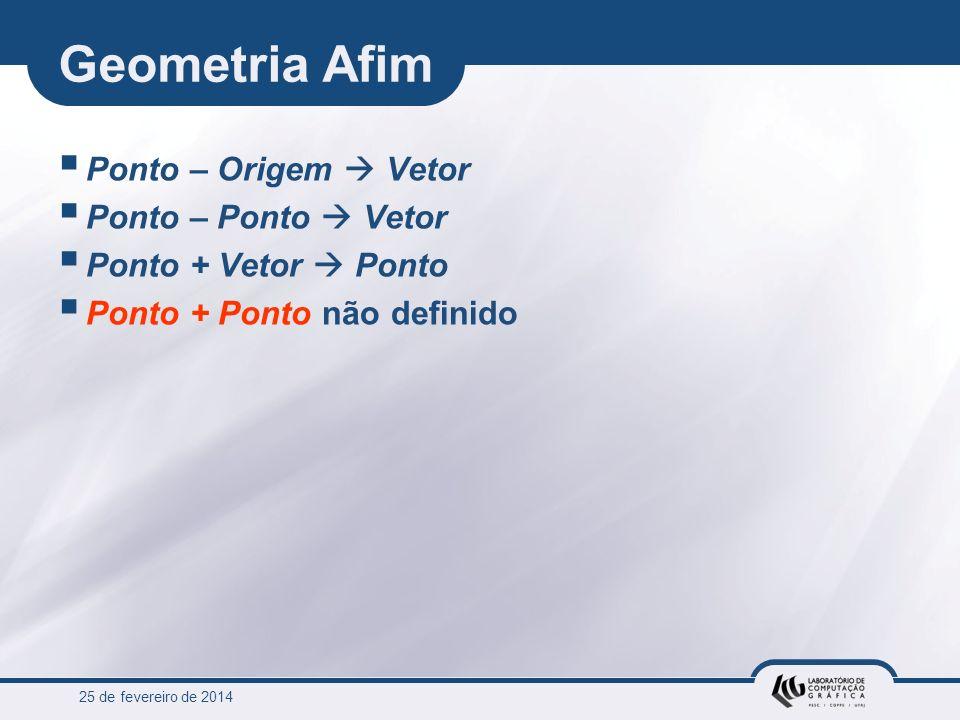 Geometria Afim Ponto – Origem  Vetor Ponto – Ponto  Vetor