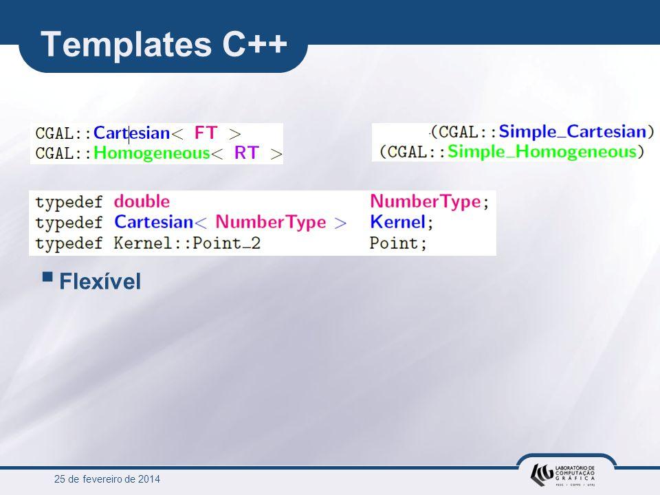 Templates C++ Flexível 25 de março de 2017