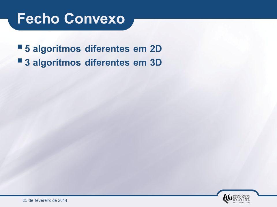 Fecho Convexo 5 algoritmos diferentes em 2D
