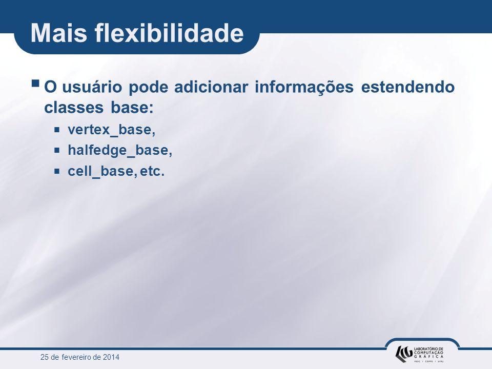Mais flexibilidade O usuário pode adicionar informações estendendo classes base: vertex_base, halfedge_base,