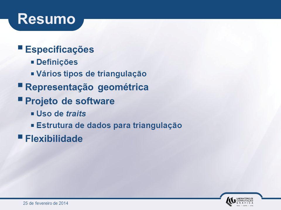 Resumo Especificações Representação geométrica Projeto de software