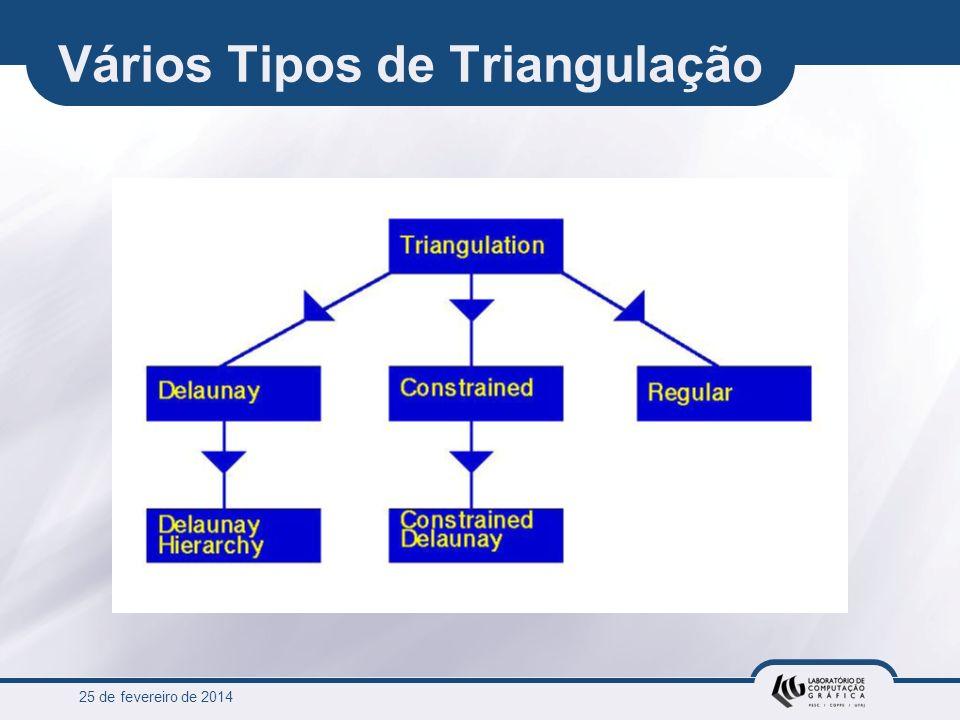 Vários Tipos de Triangulação