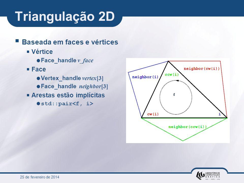 Triangulação 2D Baseada em faces e vértices Vértice Face