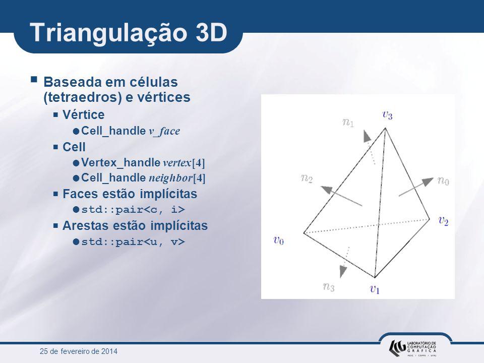 Triangulação 3D Baseada em células (tetraedros) e vértices Vértice