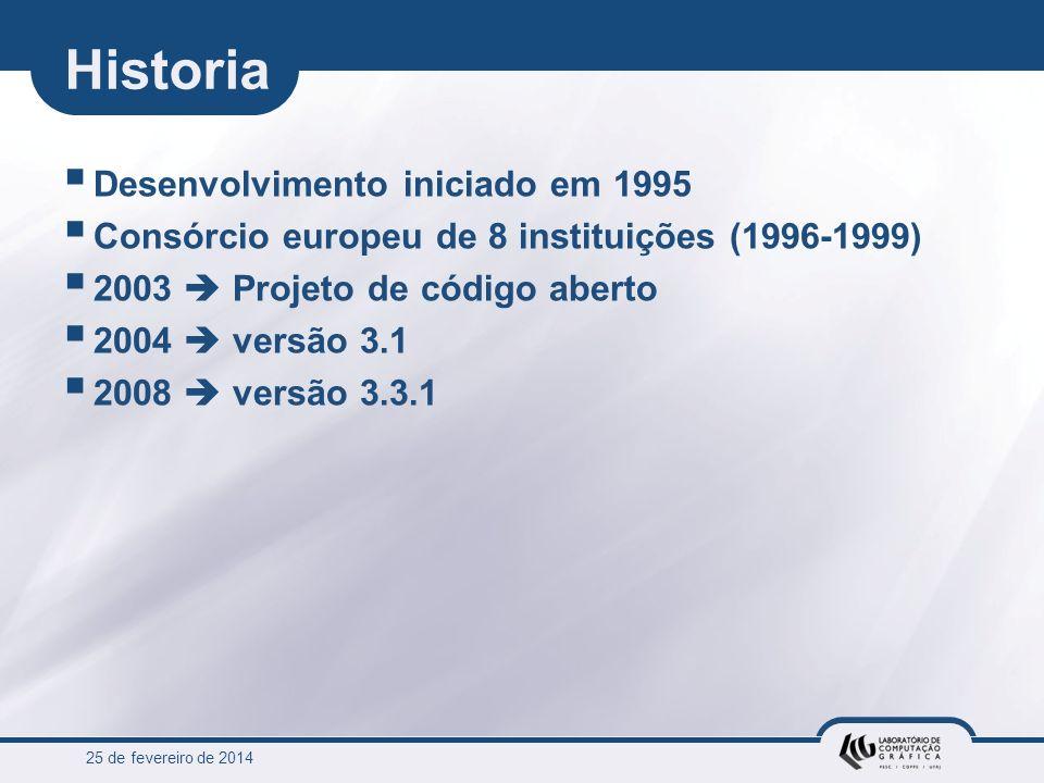 Historia Desenvolvimento iniciado em 1995