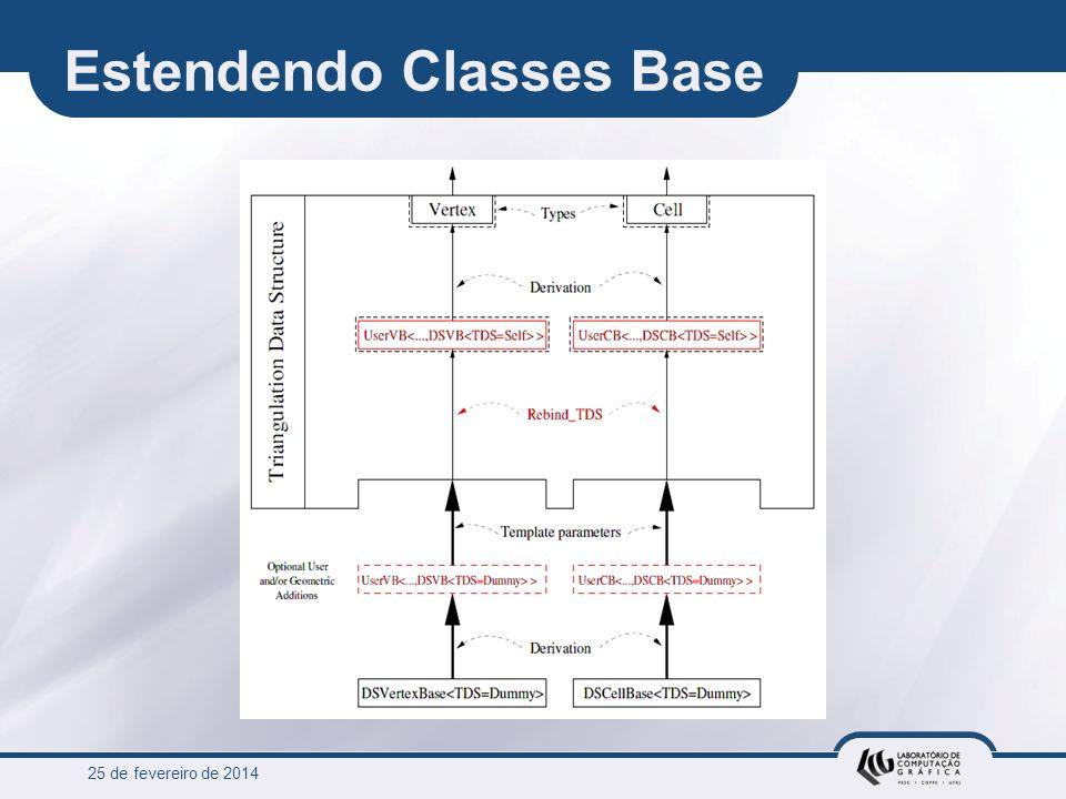 Estendendo Classes Base