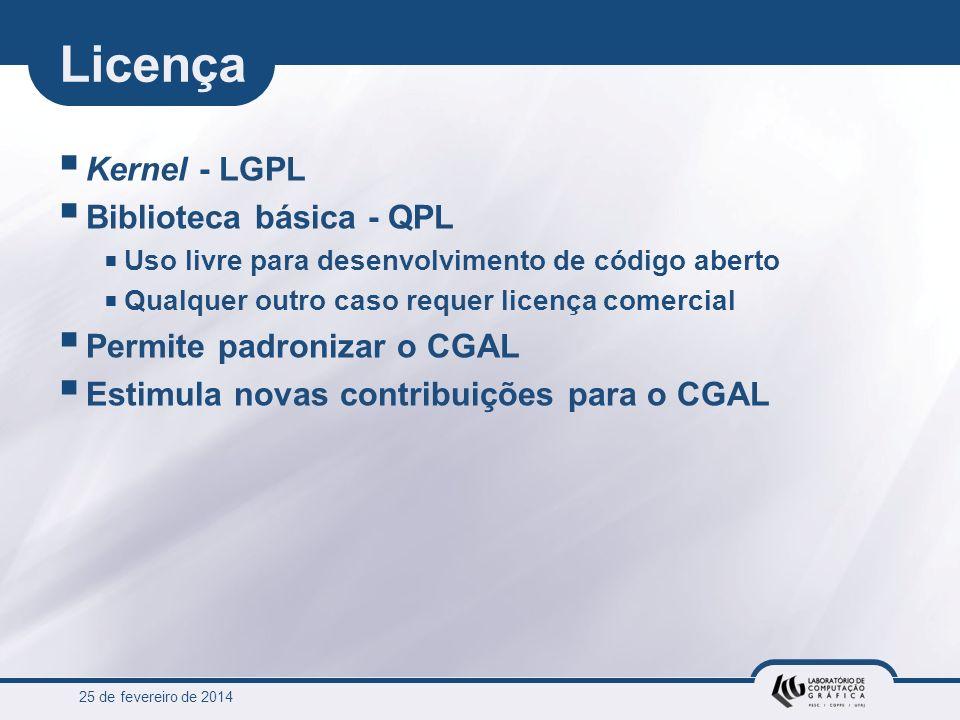 Licença Kernel - LGPL Biblioteca básica - QPL