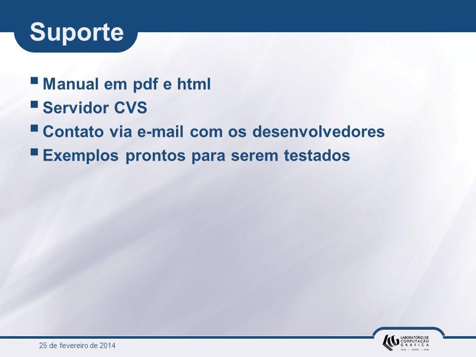 Suporte Manual em pdf e html Servidor CVS