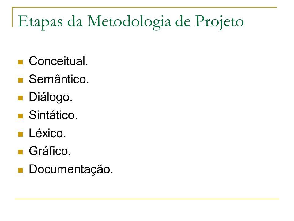 Etapas da Metodologia de Projeto