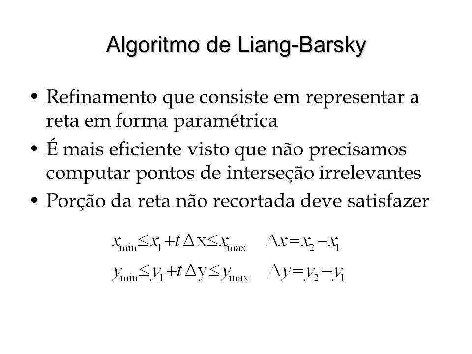 Algoritmo de Liang-Barsky