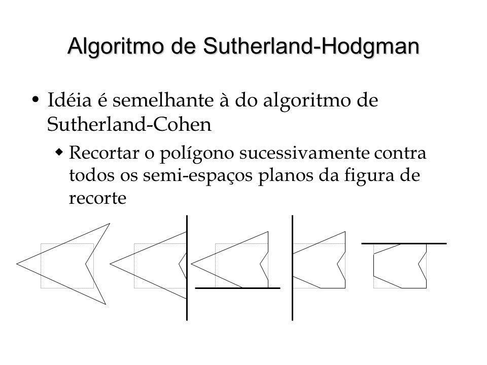Algoritmo de Sutherland-Hodgman