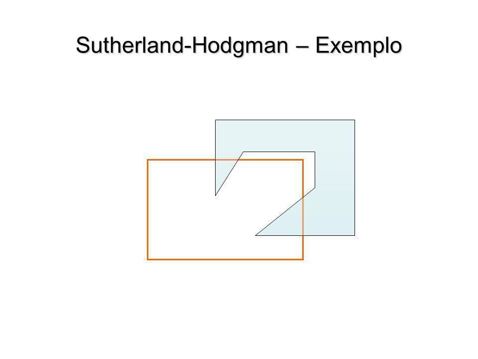 Sutherland-Hodgman – Exemplo