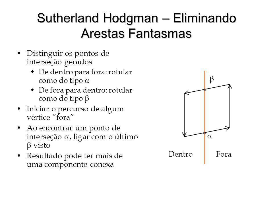 Sutherland Hodgman – Eliminando Arestas Fantasmas