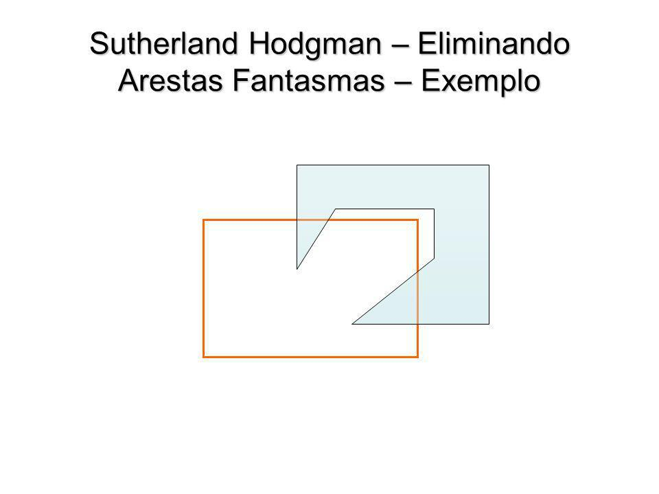 Sutherland Hodgman – Eliminando Arestas Fantasmas – Exemplo