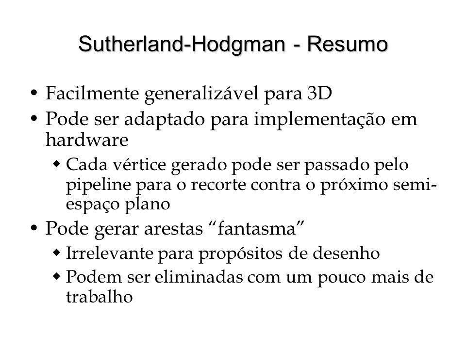 Sutherland-Hodgman - Resumo