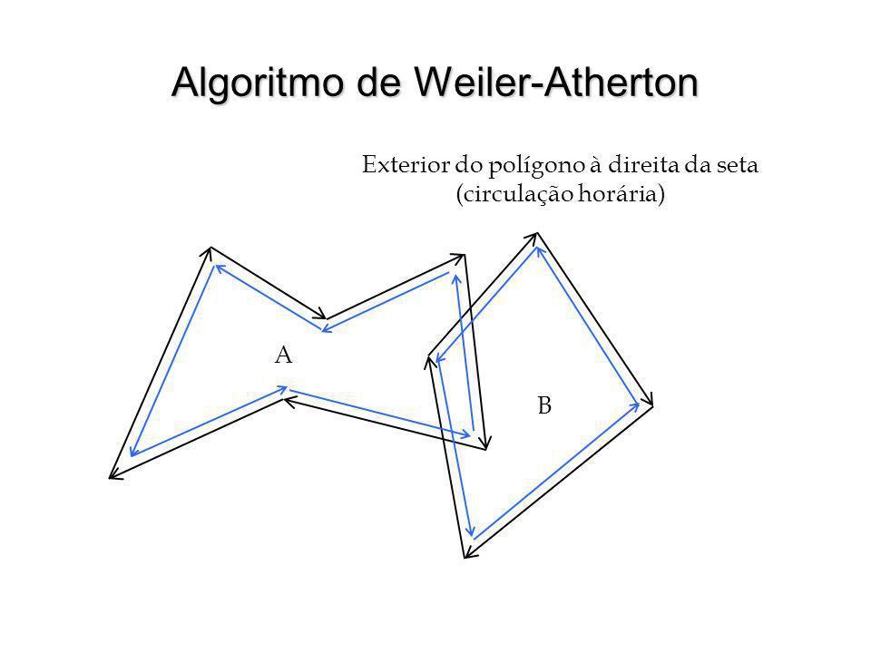 Algoritmo de Weiler-Atherton