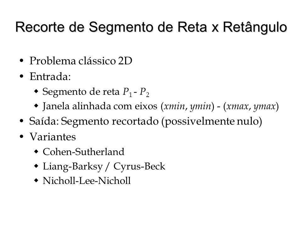 Recorte de Segmento de Reta x Retângulo