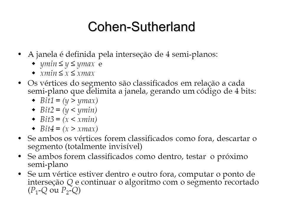 Cohen-Sutherland A janela é definida pela interseção de 4 semi-planos: